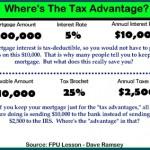 taxdisadvantage