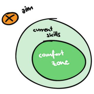 comfort_zone1