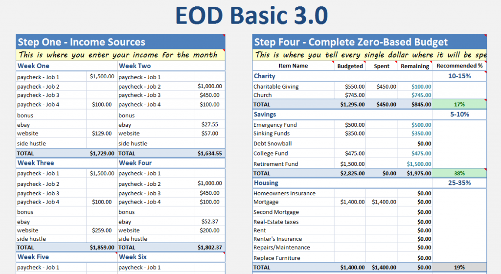 Worksheet How To Create A Budget Worksheet personal budget how to build a in excel